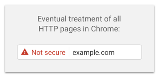 google-chrome-https-after.png