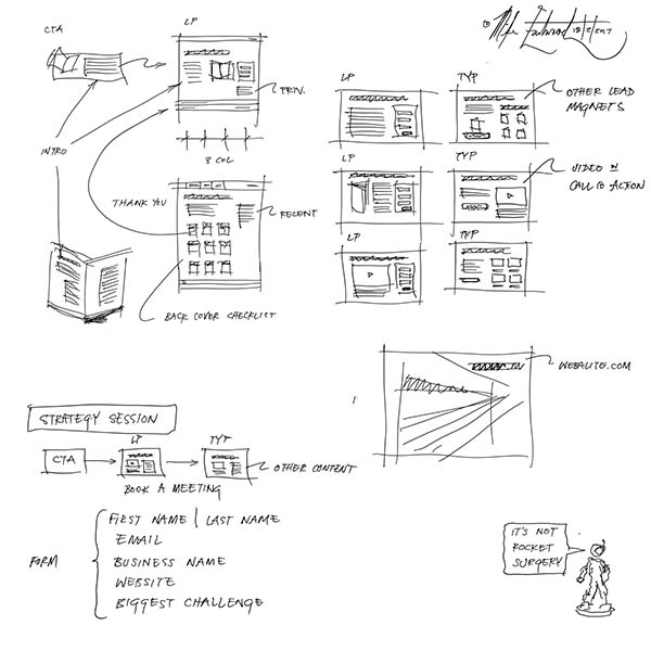 Webalite Website Design Process - Sketch